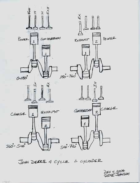 Wiring Diagram  33 John Deere 2 Cylinder Engine Diagram